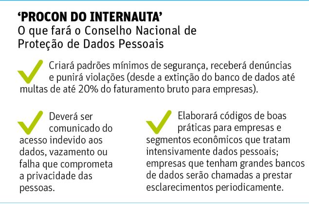"""O Procon do Internauta"""