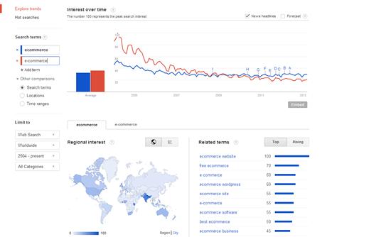 No Google Trends você encontra a popularidade das palavras nas buscas e termos relacionados.
