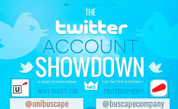 Infográfico Twitter