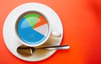 Google Analytics: Analisando resultados de Mídias Sociais para e-commerce