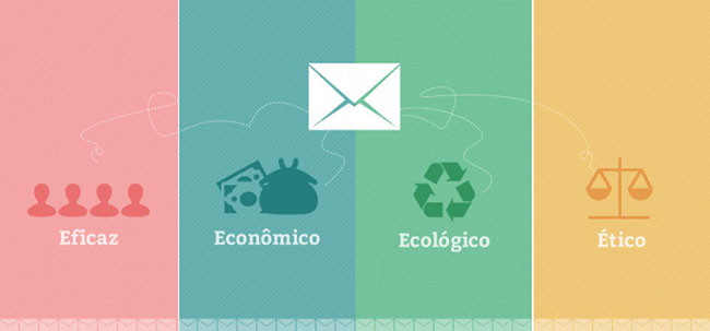 4 grandes benefícios do E-mail Marketing