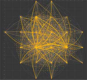A ética na sociedade interconectada: Prejuízo do consumidor e da concorrência. Mapa das conexões na Rede. Os maiores pontos representam sites que acumulam mais links de referência.