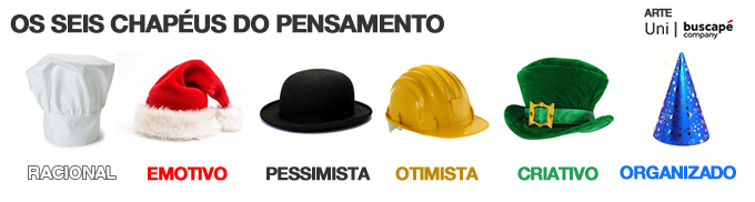 Seis chapéus - Como fazer a equipe ter mais e melhores ideias