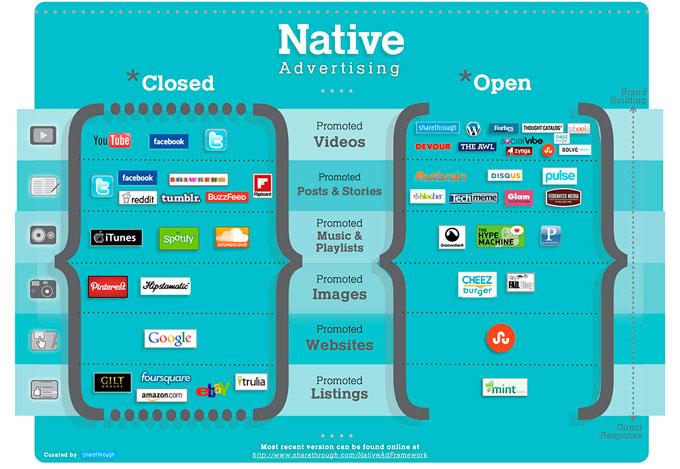 Cinco tendências em marketing digital para 2014.