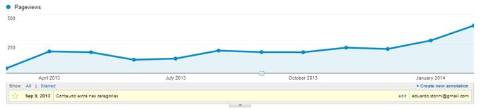 Como aumentar as visitas das páginas de categoria do e-commerce com SEO.