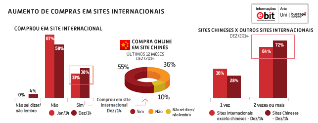 compras-internacionais-webshoppers31 (2)