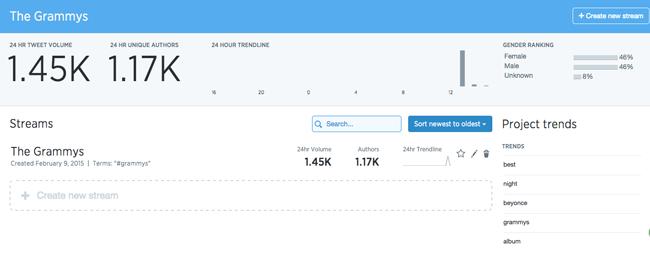 Ferramenta Curator, do Twitter, facilita a curadoria e cria timelines embedáveis
