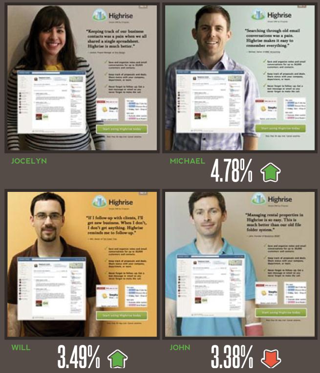 Estudo Highrise - A taxa de conversão do seu e-commerce poderia ser melhor!