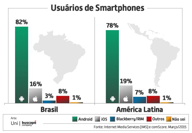 usuarios-de-smartphone