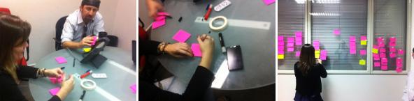 Equipe trabalhando com card-sorting aberto.