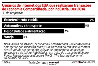 economia-compartilhada2
