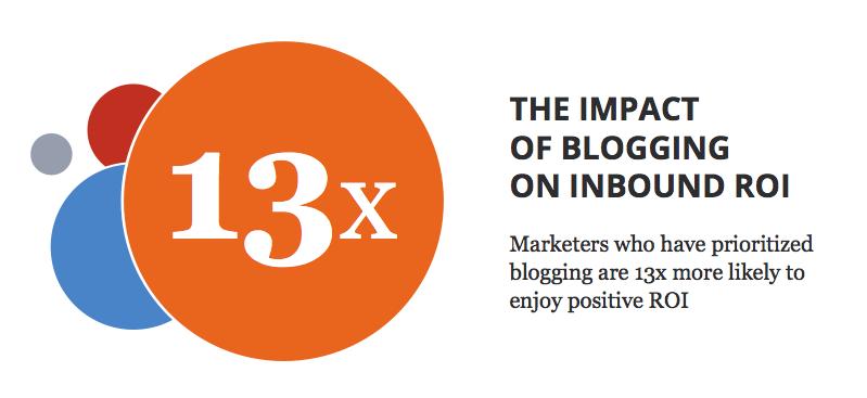 impacto-de-blogging