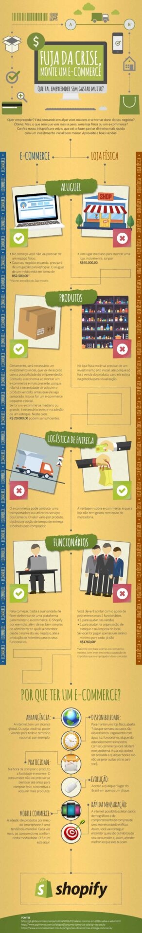 e-commerce-vs-loja-fisica