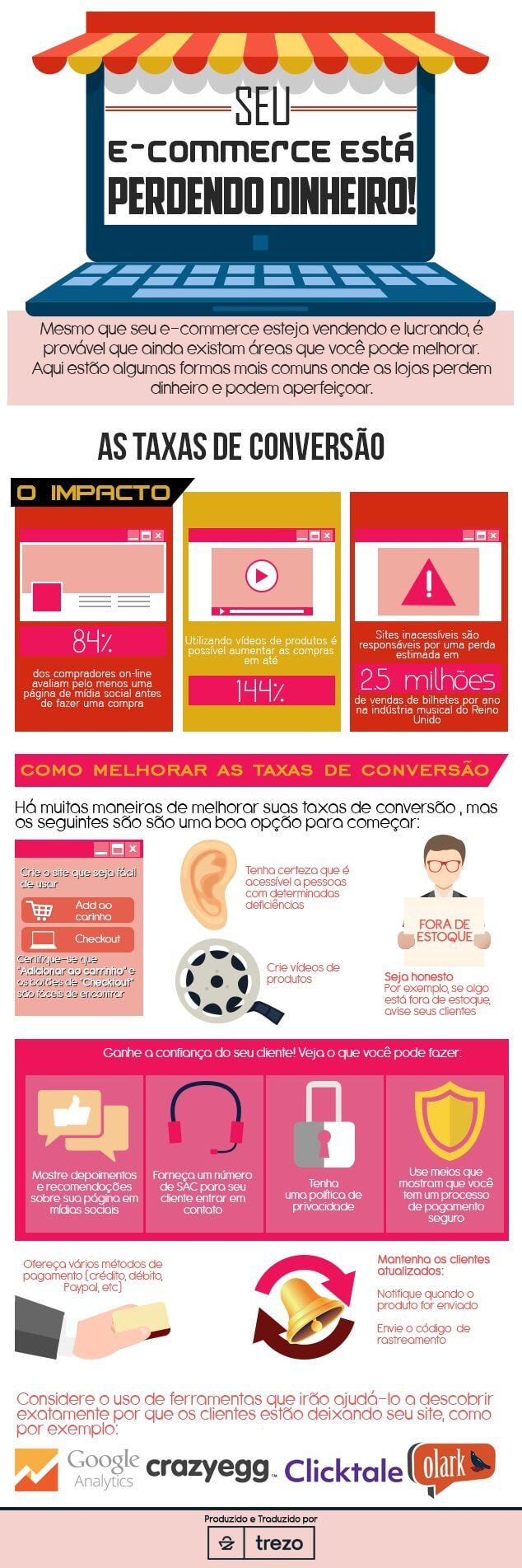 infografico-taxa-de-conversao