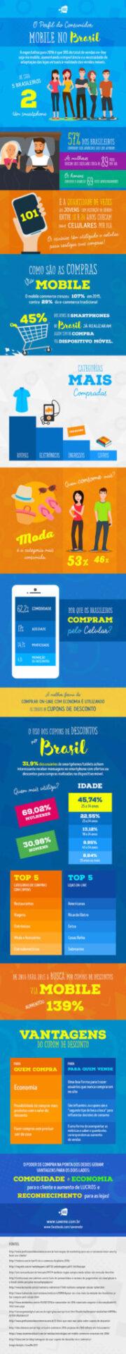 perfil-consumidor-mobile