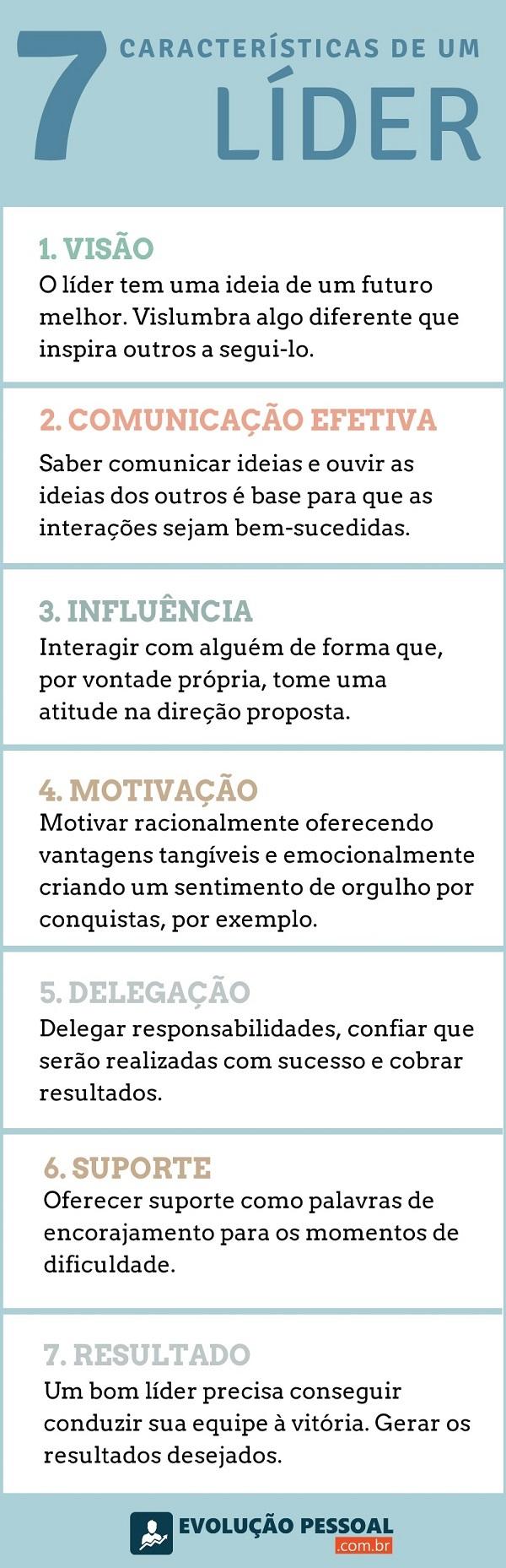 Quais as Principais Características de Um Líder?