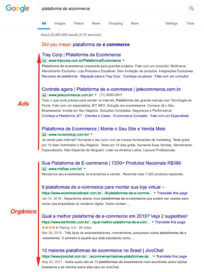Ads vs Busca Orgânica