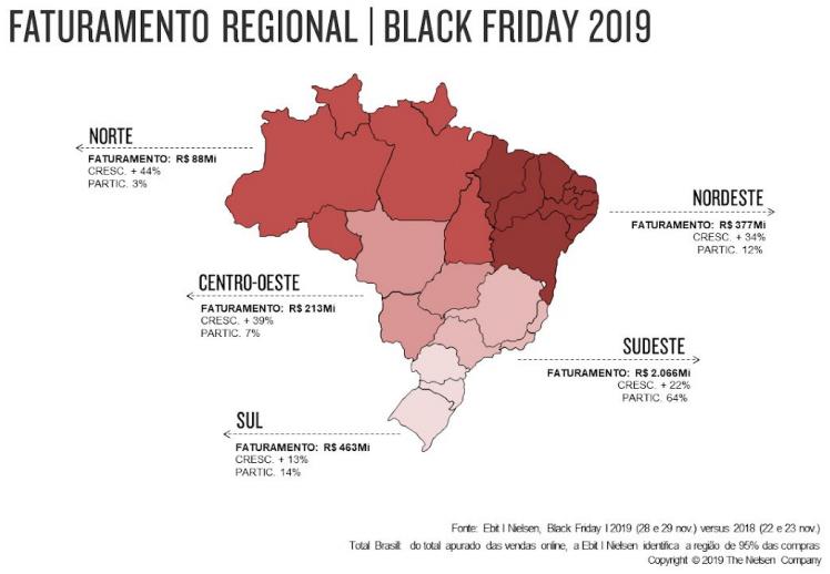 Participação de vendas na Black Friday por regiões do Brasil
